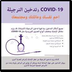COVID-19 and Shisha